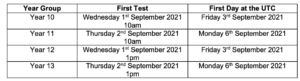 Staggered start timetable